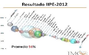 Coahuila sexto lugar nacional en opacidad presupuestal
