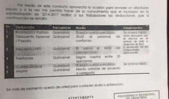 PRI Coahuila denuncia al PAN por retener cuotas a trabajadores municipales