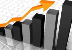 Coahuila es 4 en incremento en el PIB