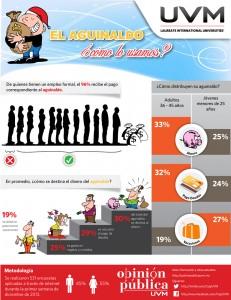 InfografiaCOP-Aguinaldo